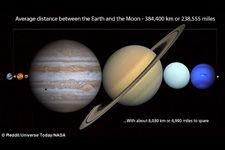 地月之间可塞进所有行星:木星将吞噬一切