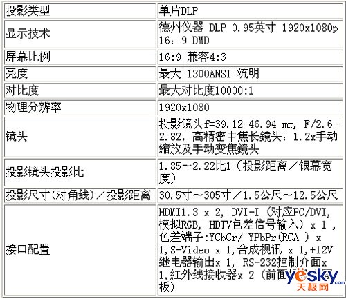 最超值机型 奥图码全高清投影机HD80评测_数码_科技 ...