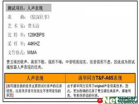 独特品质清华同方T&F-A65试用手记