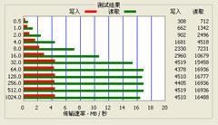 内存PK存储卡索尼T2内置存储优势解析