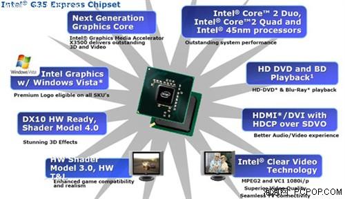 集成GMAX3500核心G35芯片组九月出货
