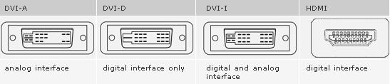 抛弃HDMI吧!DisplayPort详细技术解析