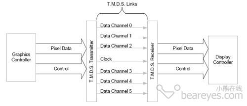 LGL245WP=MVA+HDMI+1000:1顶级24宽