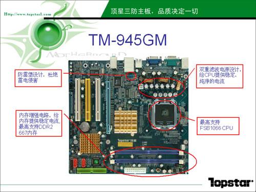 顶星TM-945GM采用蓝色ATX大板,基于Intel 945GC+ICH7芯片组设计,Intel LGA775系列CPU(Pentium 4 / Pentium D/ Pentium E / Core 2 Duo / Conroe-L /Celeron D / Celeron 4xx /支持双核处理器),支持1066/800MHz前端总线,此外主板还集成了GMA950显卡。   供电部分,顶星TM-945GM采用了成熟的三相供电设计,使用了大量高品质滤波电容组成双重滤波电路,保证了主板长时间稳定的