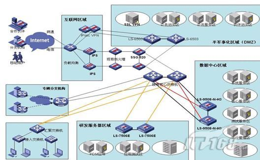 visio网络图标素材