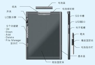 天瀚科技推出便携式数字记事本(图)