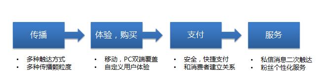 shanghujieru1.png
