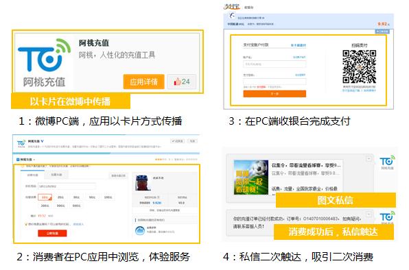 weibozhifupcduan.png