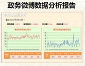 政务微博数据分析报告