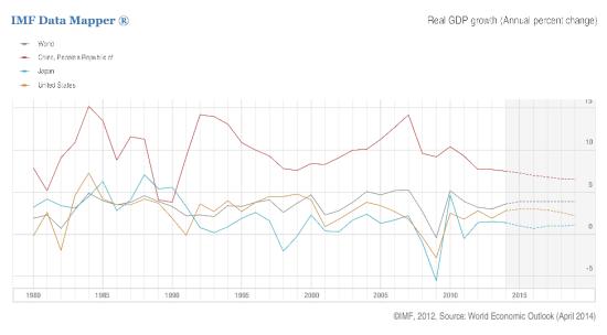中企美国砸钱是重蹈日本覆辙?