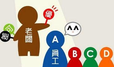 绩效主义会让中国企业堕入窘境