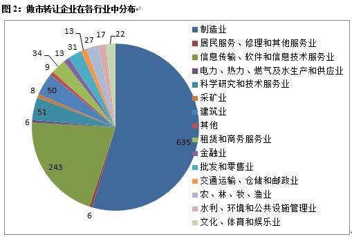 数据来源:众禄研究中间