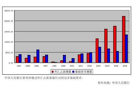 吴晓灵:树立社会责任意识维护金融市场稳定