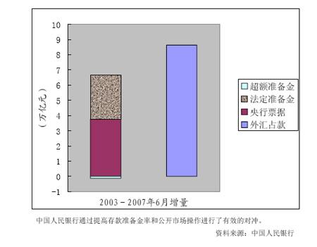 吴晓灵:树立社会责任意识 维护金融市场稳定