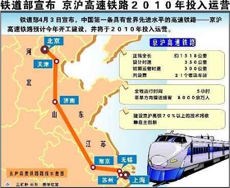 京沪高铁有限公司年内将挂牌注册资本1100亿