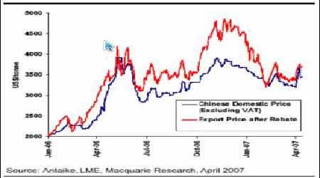 伦锌市场呈现下滑态势沪锌表现疲弱阶段性探底(5)