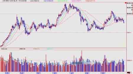 近期市场看空情绪蔓延期锌价格弱势或将持续