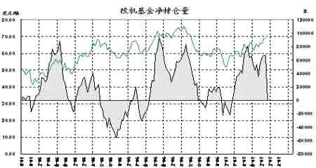 受到国内现货销售压力沪燃油期价上涨空间不足(4)