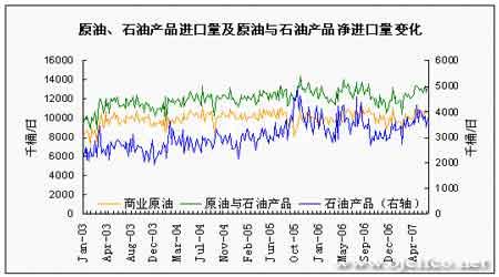 EIA石油报告解读:油价突破上涨强势挑战高点(3)