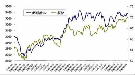 套利研究:商品市场依旧整体处于修整格局(2)