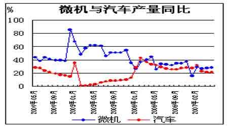 缺乏中国进口支撑铜价中期趋弱震荡(8)