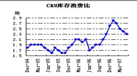 缺乏中国进口支撑铜价中期趋弱震荡(10)