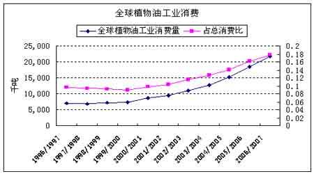 豆市构筑天气风险升水被动上涨转化为主动上涨(6)
