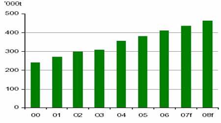 上半年铜市研究:市场轮回演绎铜价酝酿突破(2)