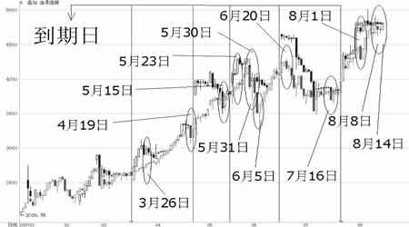 沪深300指数股指期货一分钟五分钟数据下载什么地方有