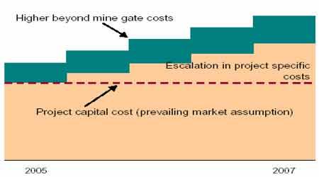 多空因素相互交织智利罢工将主导铜价