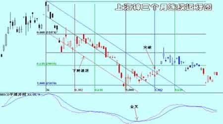 金属市场整体继续回升铜价短期整理后再度上行(4)