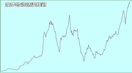 金属市场整体继续回升铜价短期整理后再度上行