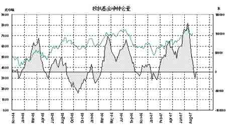 燃料油随外盘反弹走高期价仍以振荡酝酿为主(4)