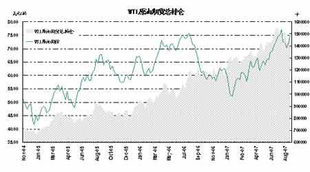 燃油价格跟随外盘回升后市窄幅震荡整理为主(3)