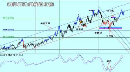 金属市场受到疲弱数据压力呈现弱市运行(2)