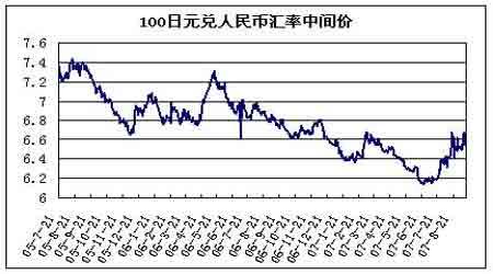胶市震荡周期延长未来市场将等待指引(2)