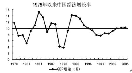 中国gdp构成比例图_2002 2017年数字经济总体规模统计及占gdp比重情况