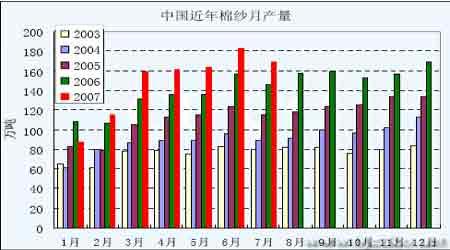 市场研究:棉价出现季节性回落