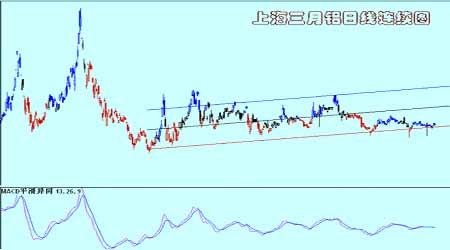 美元继续大幅上行支撑金属总体保持上行态势(4)