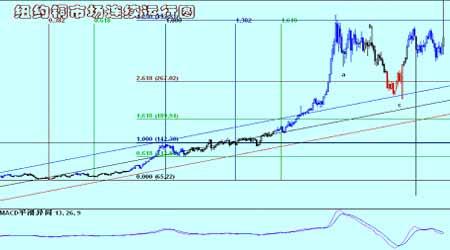 美元继续大幅上行支撑金属总体保持上行态势(5)