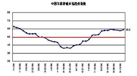 连豆期价高位震荡后期还有调整空间(4)