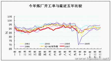 油价高位回调受支撑上涨趋势仍意犹未尽(4)