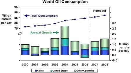 原油进入需求平淡期月内有望盘整蓄势