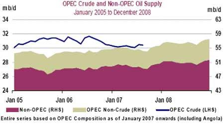 原油进入需求平淡期月内有望盘整蓄势(2)