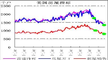 中国需求支撑铜价高位震荡外盘宏观忧虑加大