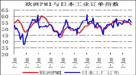 中国需求支撑铜价高位震荡外盘宏观忧虑加大(2)