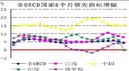 中国需求支撑铜价高位震荡外盘宏观忧虑加大(4)