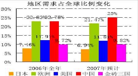 中国需求支撑铜价高位震荡外盘宏观忧虑加大(5)