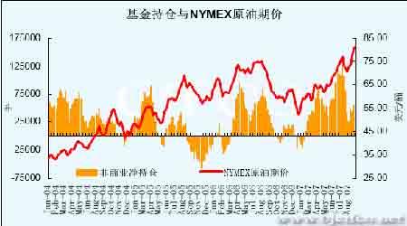 原油进入需求平淡期月内有望盘整蓄势(5)