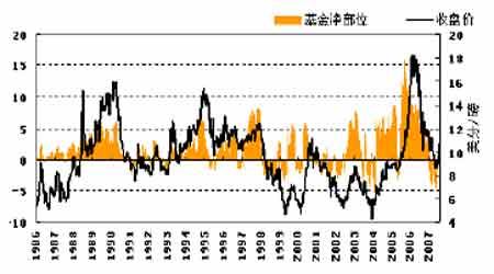 糖市研究:市场需求恢复郑糖期价转暖